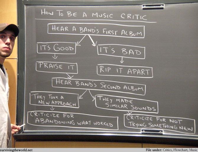 music critic