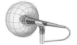 unidirectional-microphone-250x250